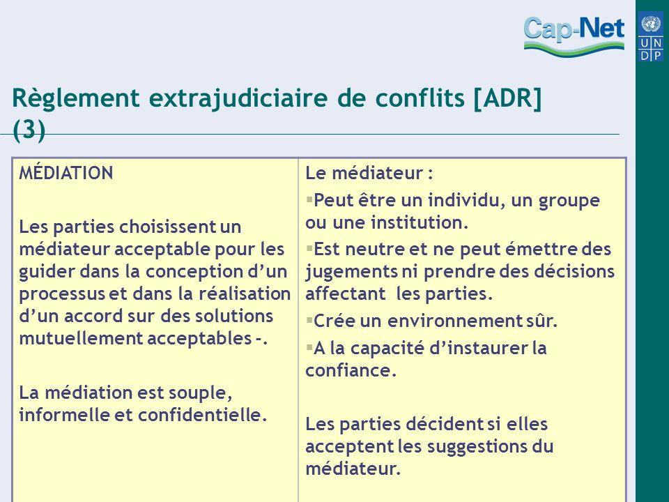 Règlement extrajudiciaire de conflits [ADR] (3)